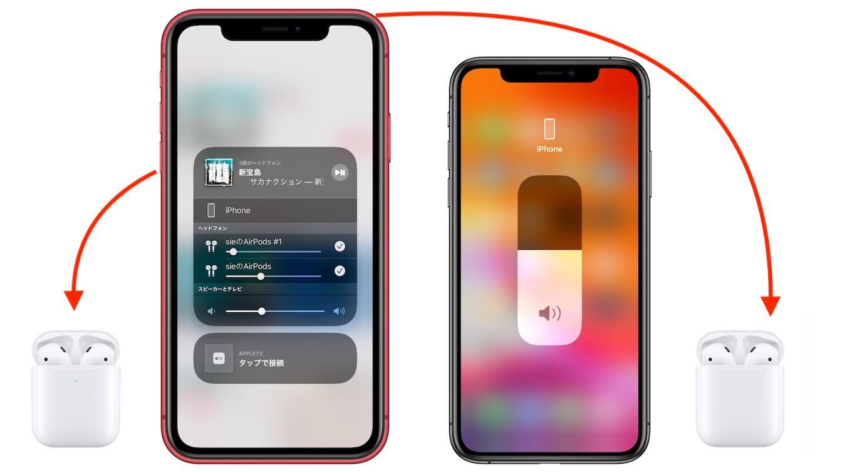 iOS 13.1のオーディオ共有ホストとゲストiPhone
