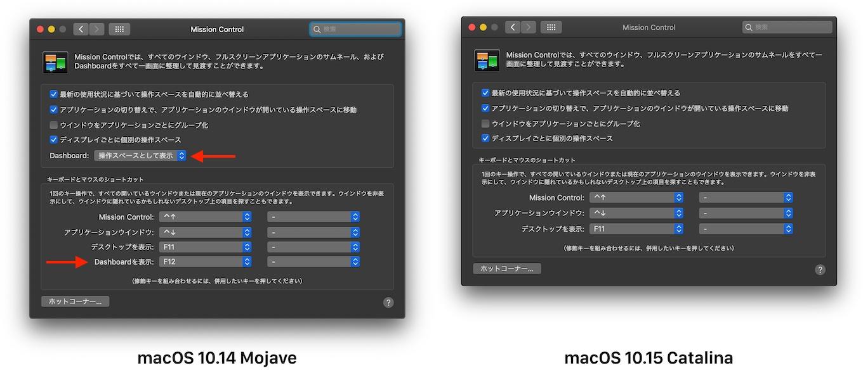 macOS 10.15 CatalinaのDashboard