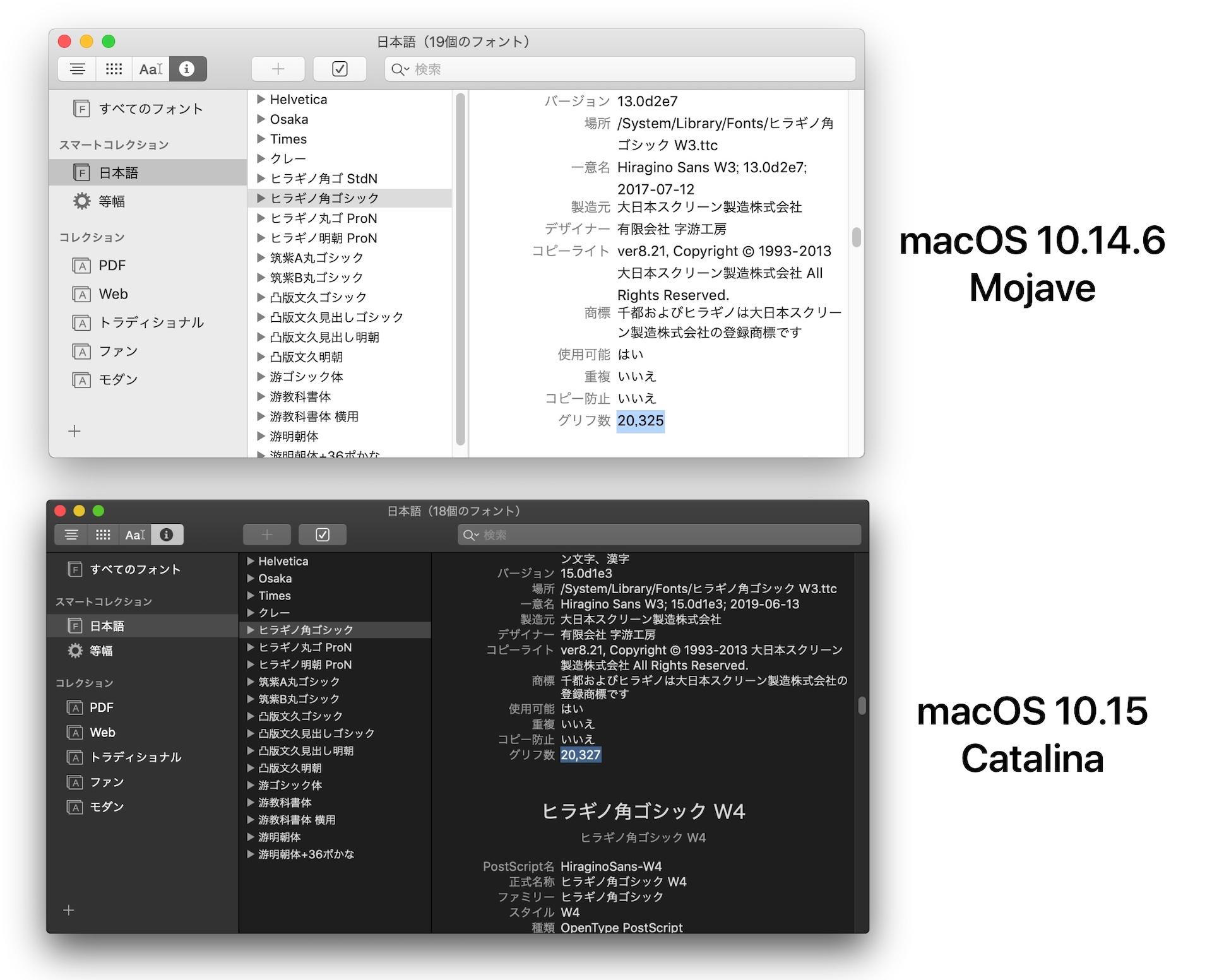 Hiragino Sans W3 15.0d1e3 on macOS 10.15 Catalina