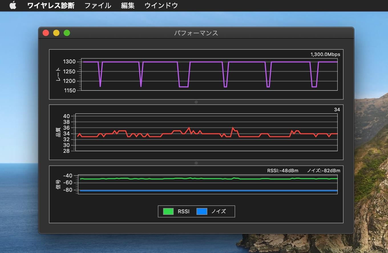 Wi-Fi診断のパフォーマンスモニタ