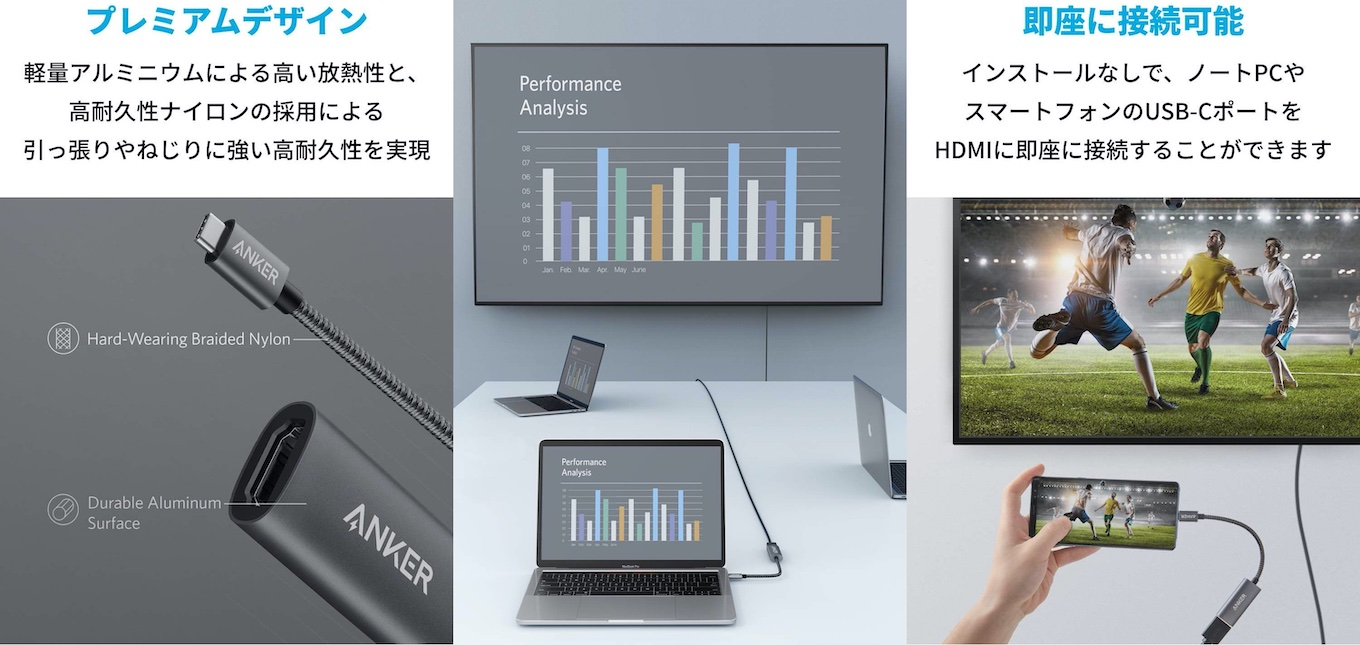 Anker PowerExpand+ USB-C & HDMI 変換アダプター