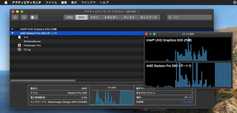 macOS 10.15 Catalinaのアクティビティモニター