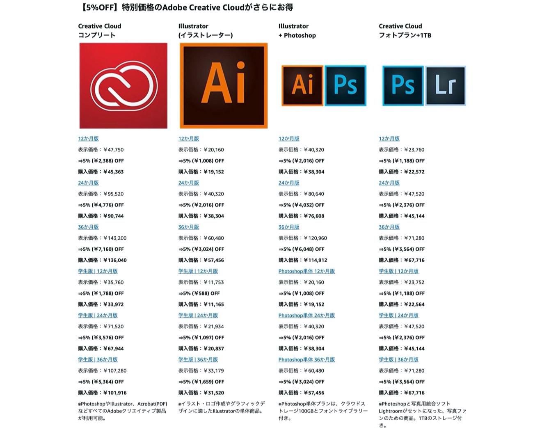 Adobe Creative Cloudブラックフライデーセール