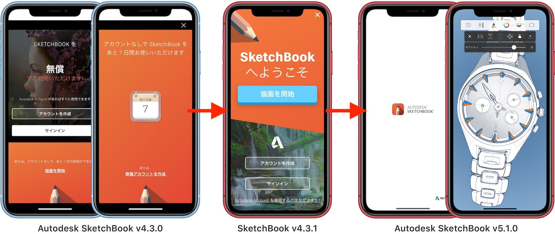 Autodesk SketchBook スプラッシュ画面