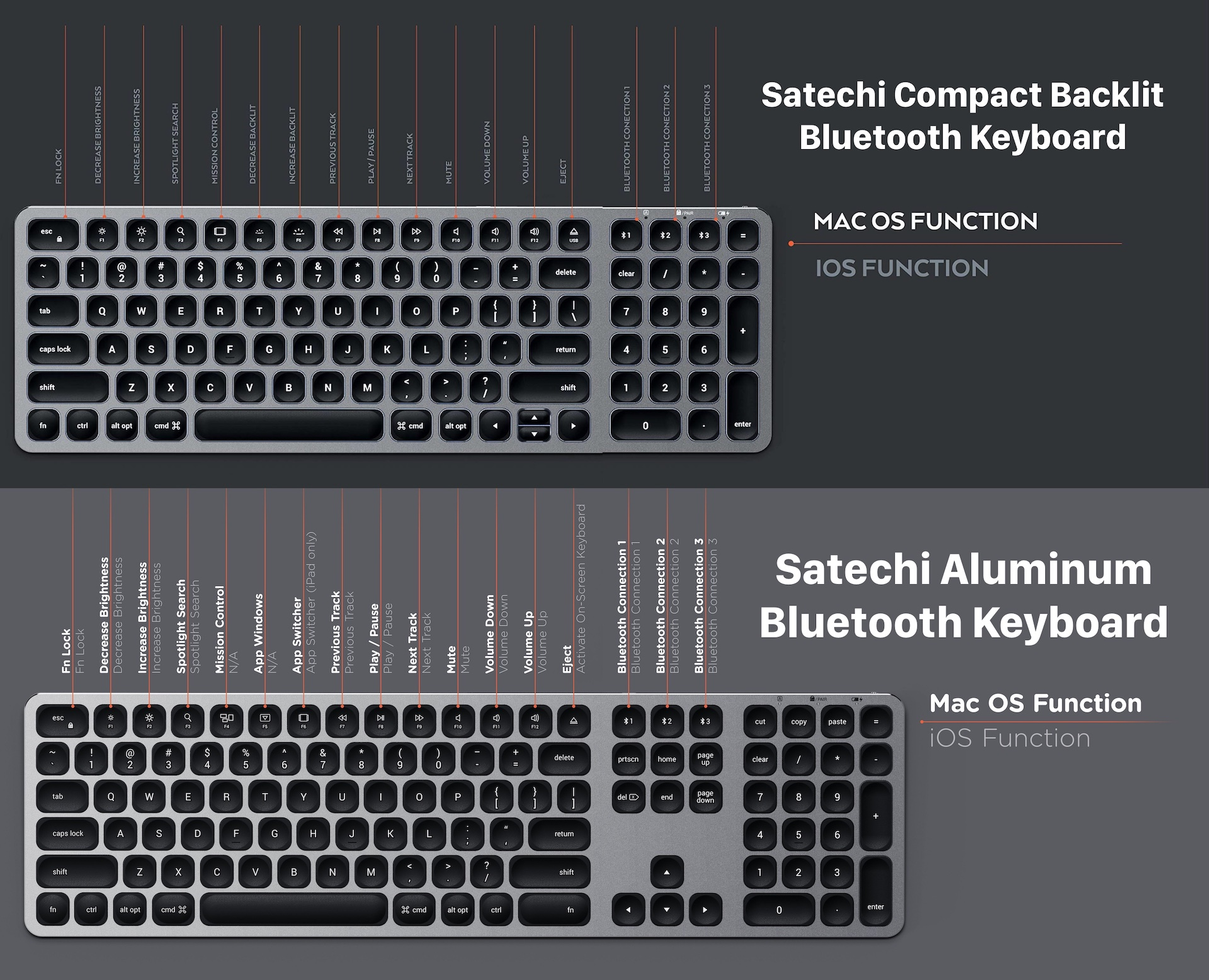 SatechiのCompact KeyboardとAluminum Bluetooth Keyboard