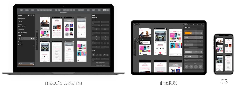 Vectornator Pro for Mac iPad iOS