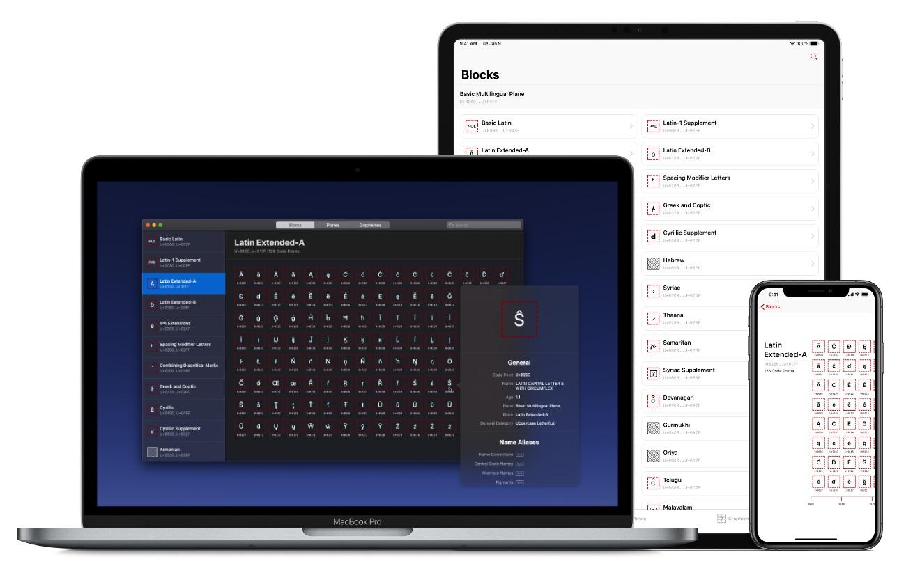 Cicero A Unicode Tool for Mac/iOS