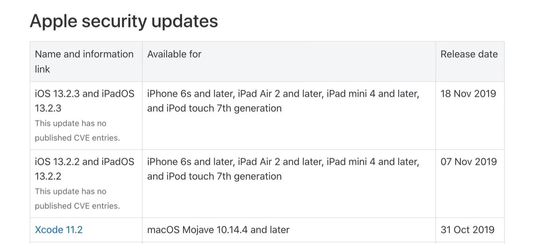iOS 13.2.3のセキュリティアップデート