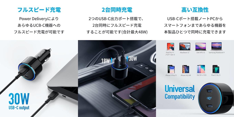 Anker PowerDrive+ III DuoのPowerIQ 3.0