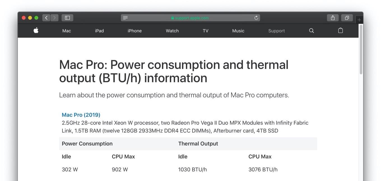 Mac Pro (2019)の電力消費と熱出力