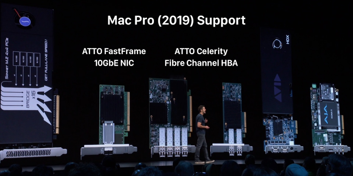 ATTO products compatible with the 2019 Mac Pro