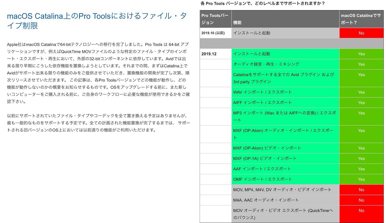 macOS Catalina上のPro Toolsにおけるファイル・タイプ制限