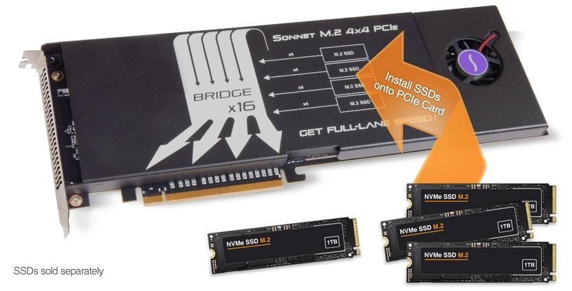 Sonnet M.2 4x4 PCIe card 8TB
