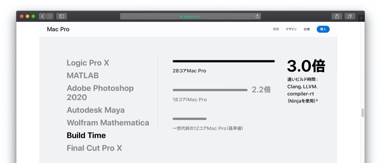 Mac Pro (2019)のコンパイルとコンパイルオプション
