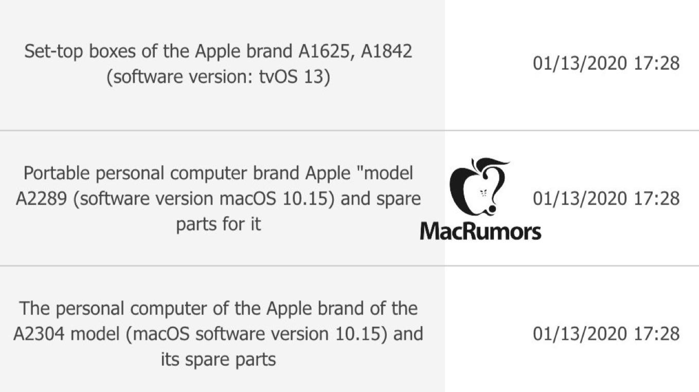 MacBook Pro (13-inch, 2020)のモデルナンバー