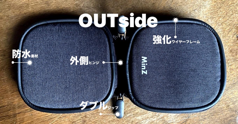 MinZ Adapter PackのOutside