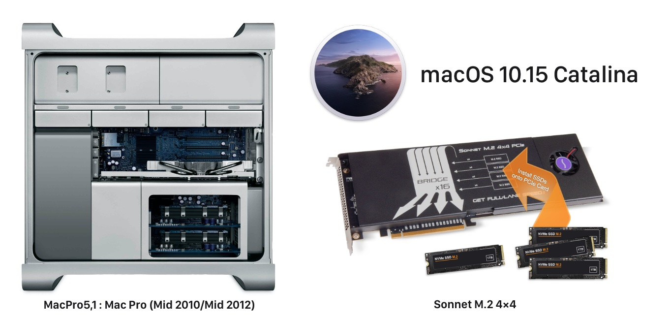 Installing Catalina on Mac Pro 5,1 Using Sonnet M.2 4x4