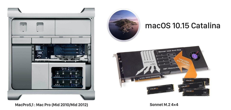 Installing Catalina on Mac Pro 5,1 Using Sonnet M.2 4x4