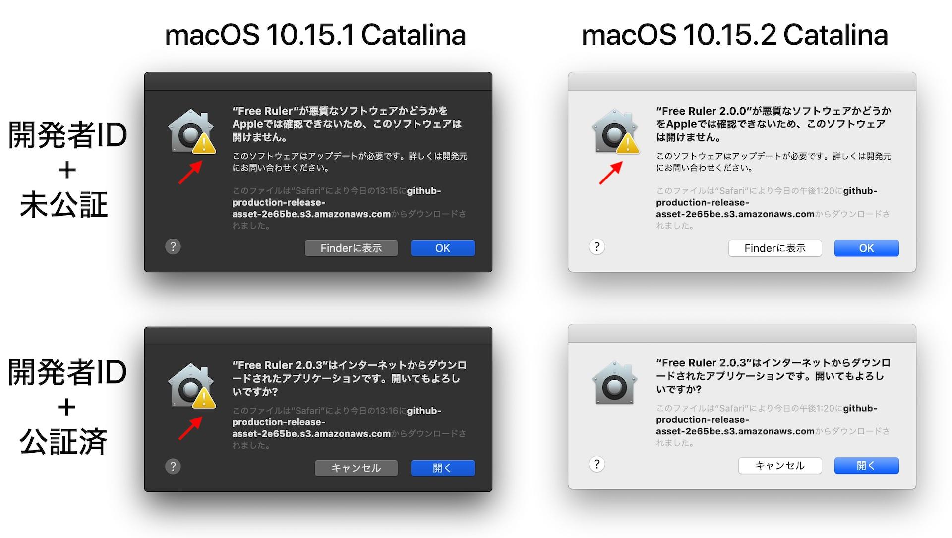macOS 10.15.2 CatalinaのGatekeeper警告
