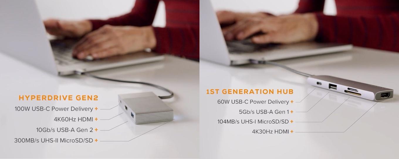 HyperDrive Gen2とGen1