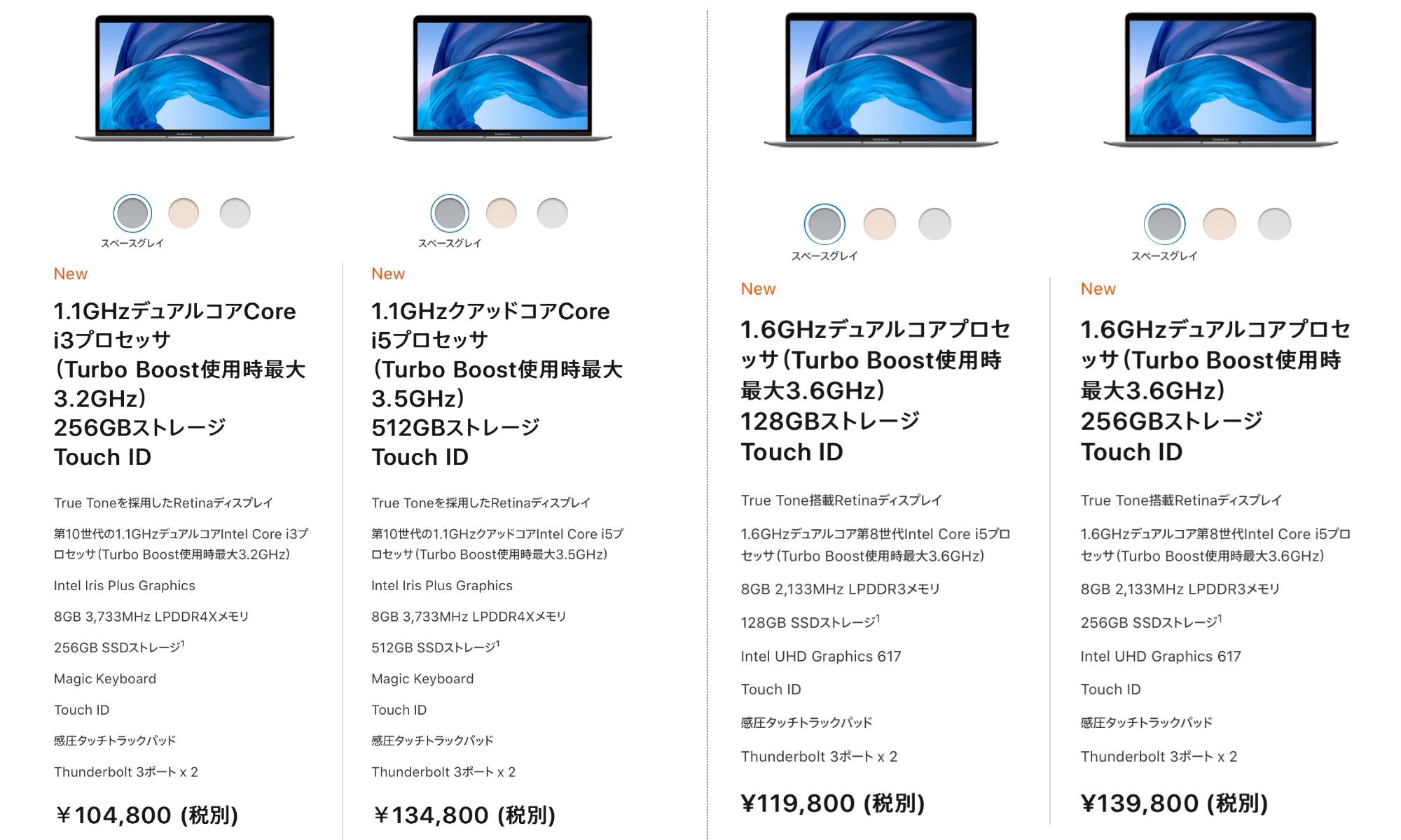 MacBook Air (2020)とMacBook Air (Retina, 13-inch, 2019)