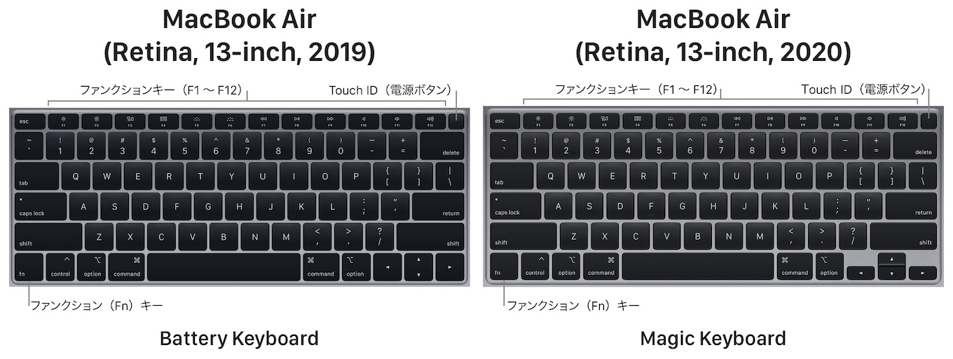 MacBook AirのMagic Keyboard基本