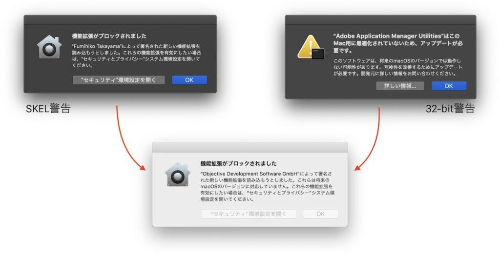レガシィなKPIを警告するmacOS 10.15.4 Catalina