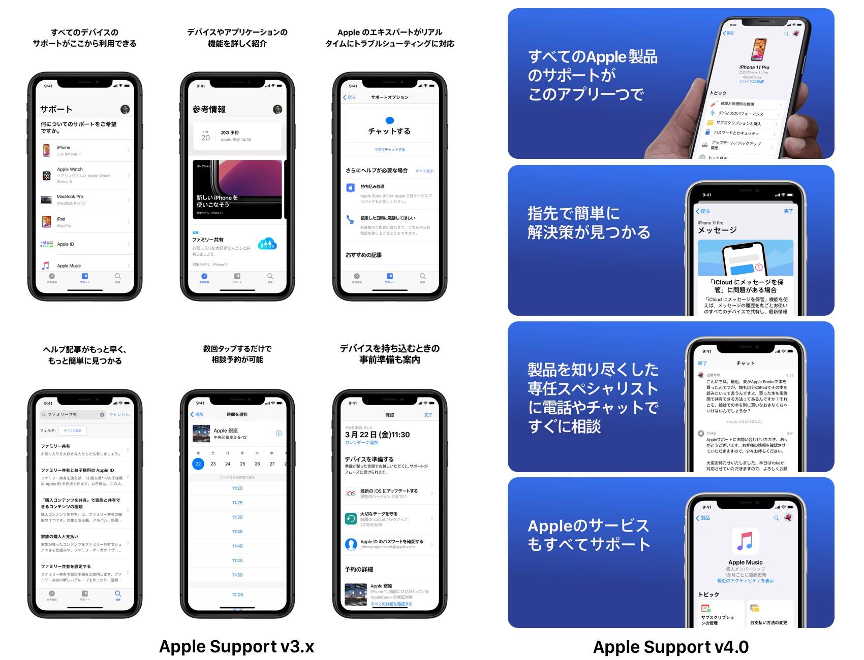 Apple Supportのスクリーンショット