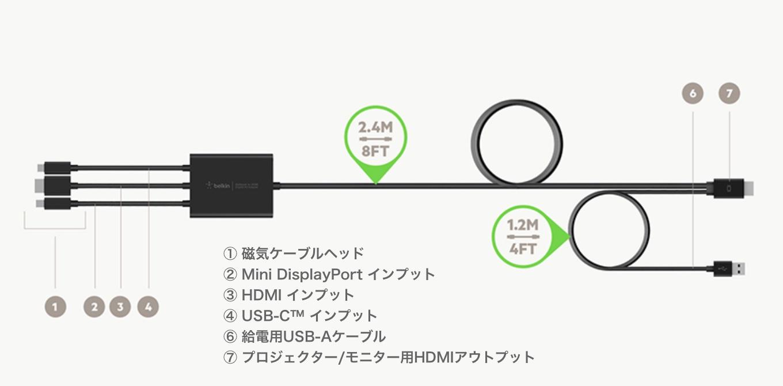 Belkin CONNECT Multiport to HDMI Digital AV Adapter
