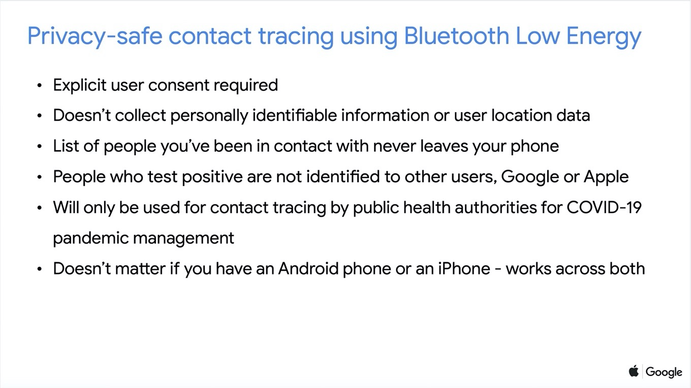 Privacy-safe contact tracing using Bluetooth Low Energy