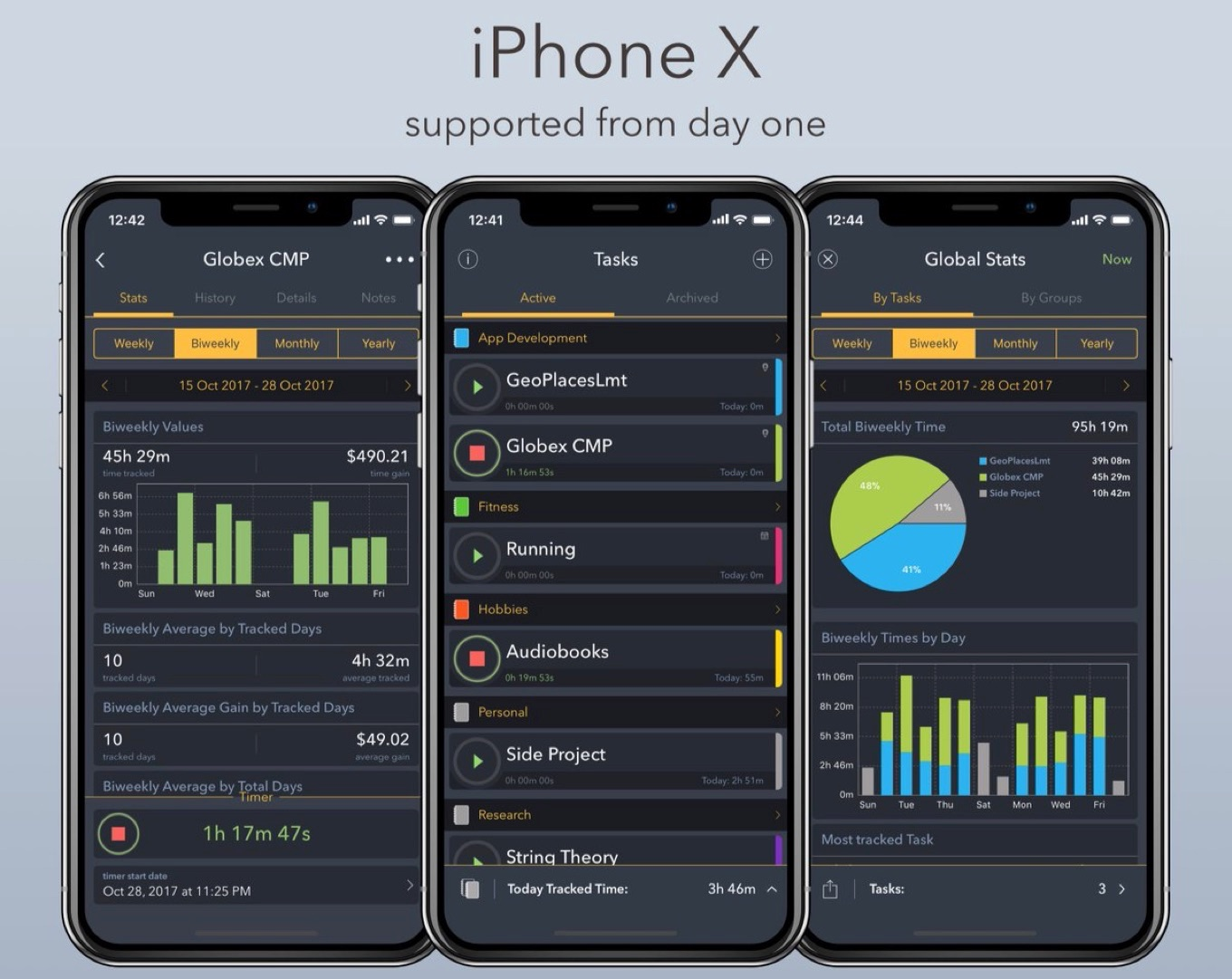 Timelogger for iPhone