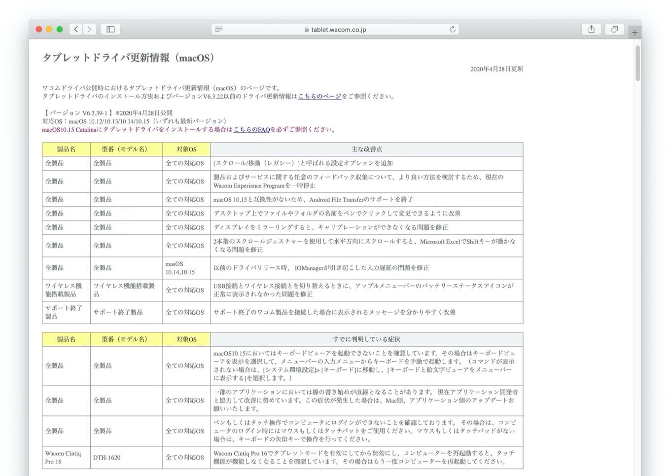 macOS用タブレットドライバ v6.3.39-1のリリースノート