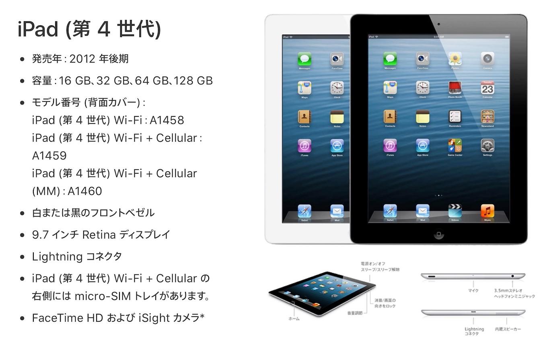 iPad (第4世代)のスペック