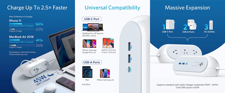 Anker PowerExtend USB-C 3 Capsule