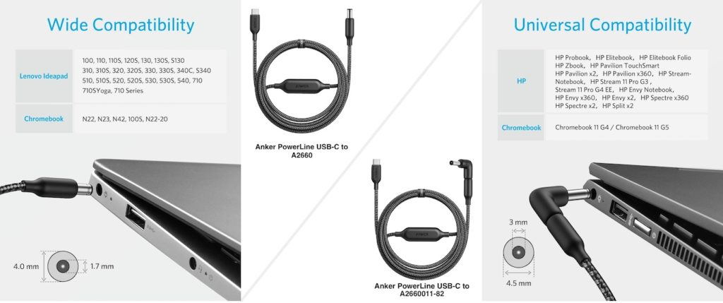 Anker PowerLine USB-C to DC Cableの種類