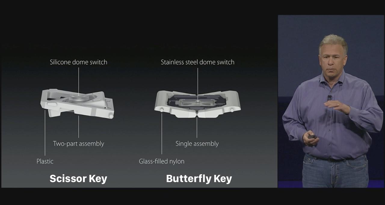 シザー構造とバタフライ構造のキーボード