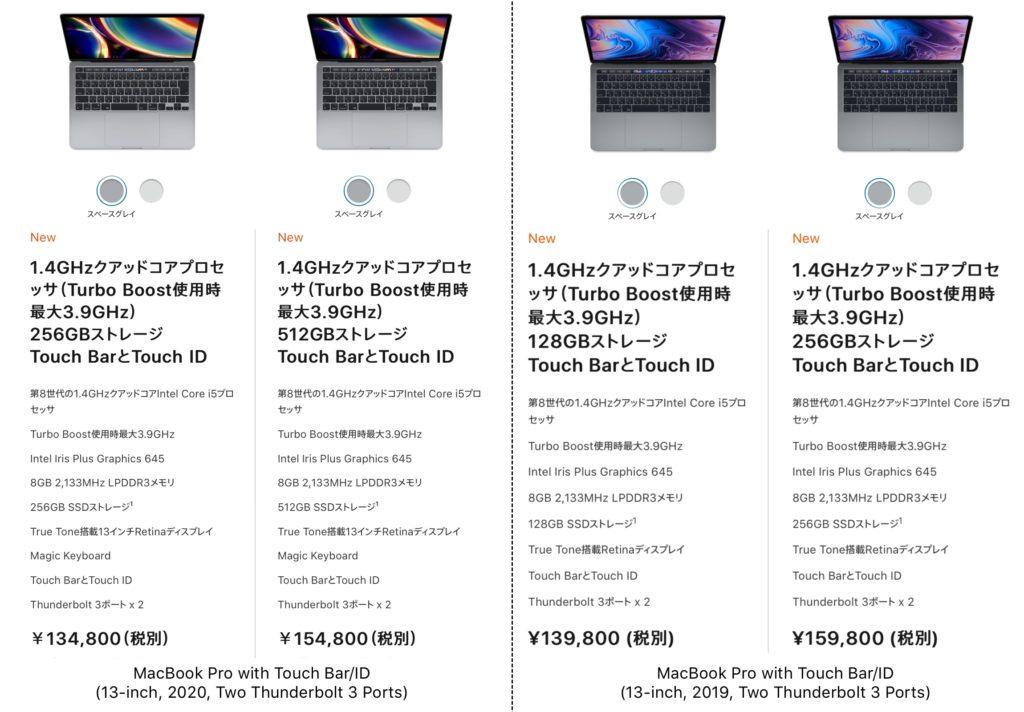 MacBook Pro (13-inch, 2020)とMacBook Pro (13-inch, 2019)