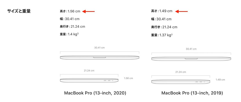 MacBook Pro (13-inch, 2020と2019)の厚さ