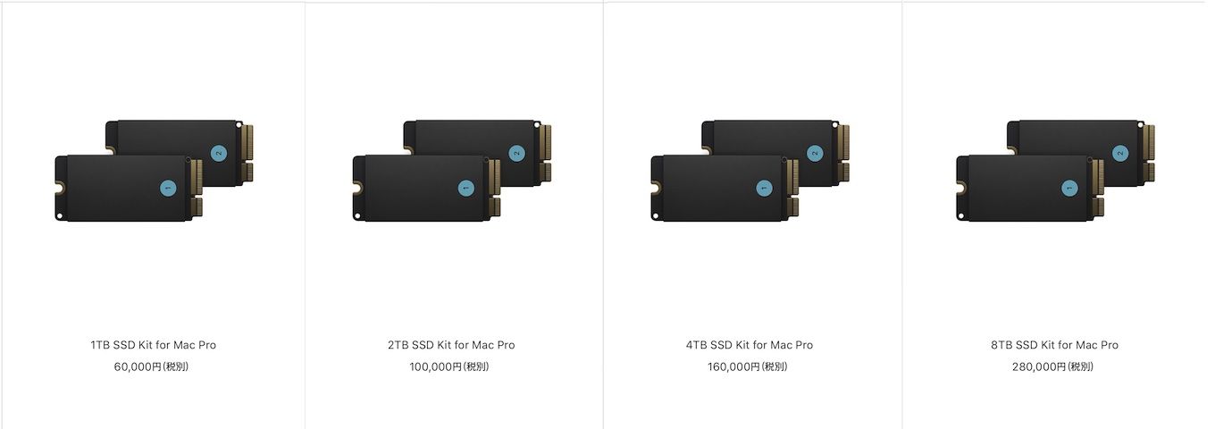 SSD Kit for Mac Pro
