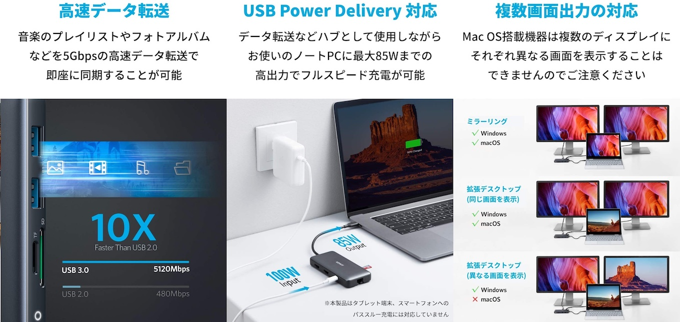 Anker PowerExpand 8-in-1