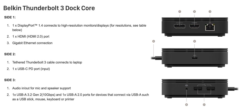 Belkin Thunderbolt 3 Dock Coreのポート