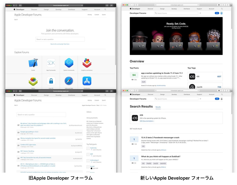 新旧のApple Developer フォーラム