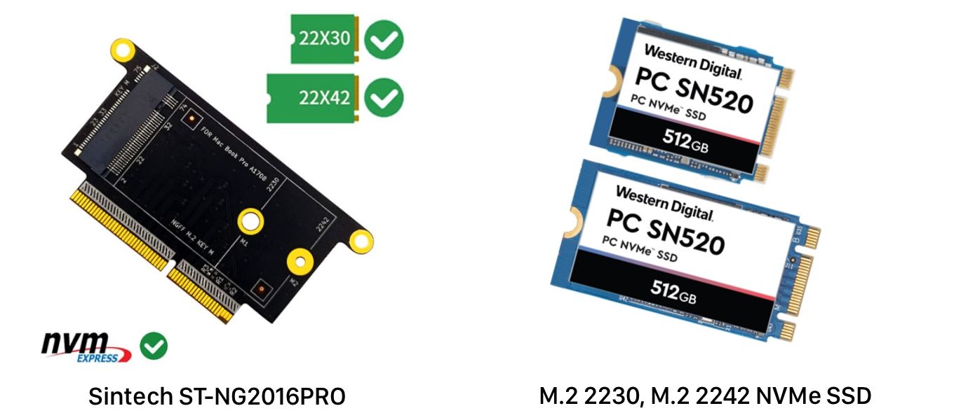 ST-NG2016PROとNVMe SSD