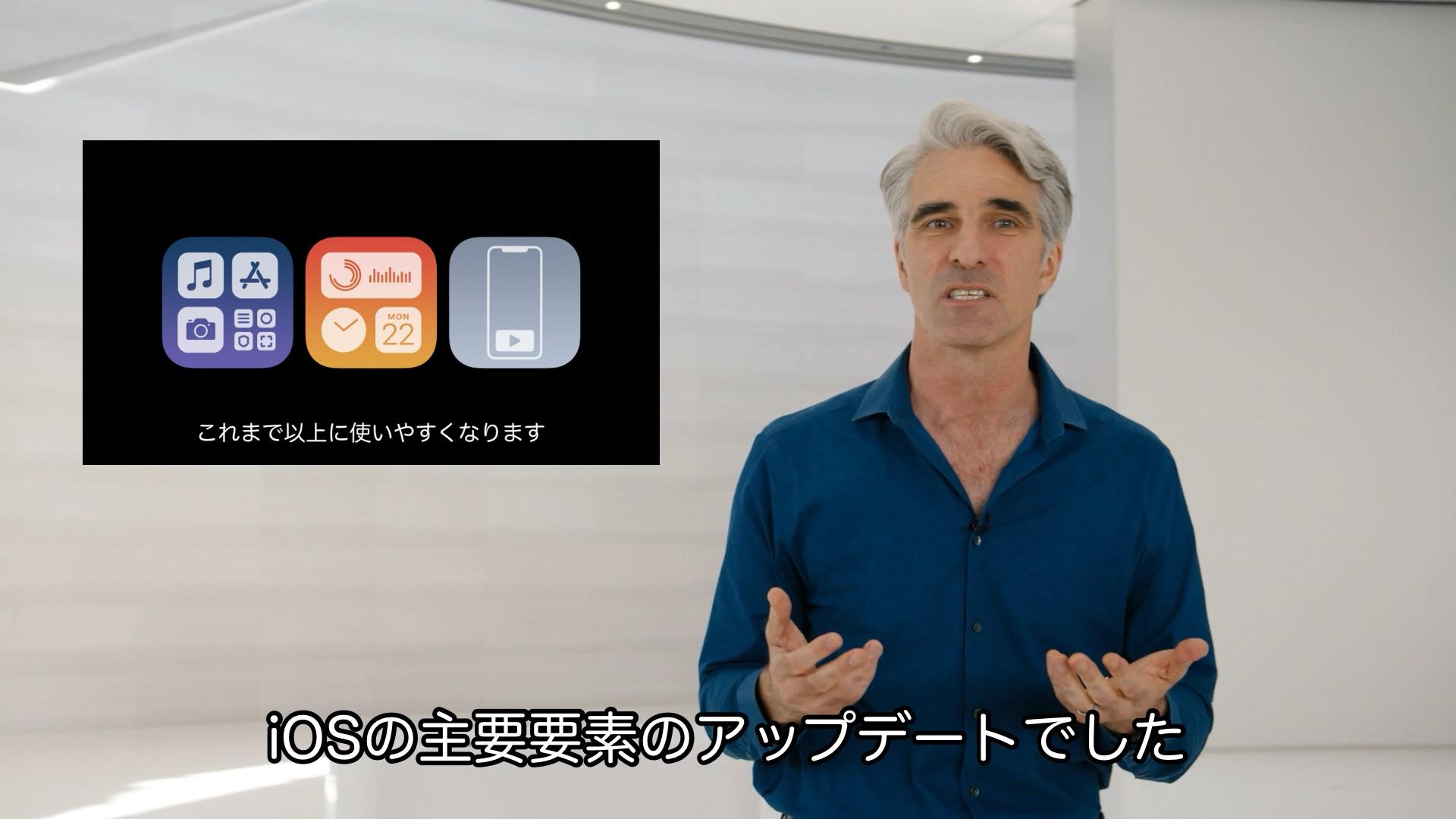iOS 14の3つの新機能