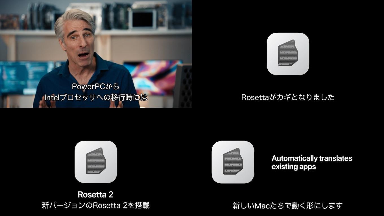 macOS Big SurのRosetta 2