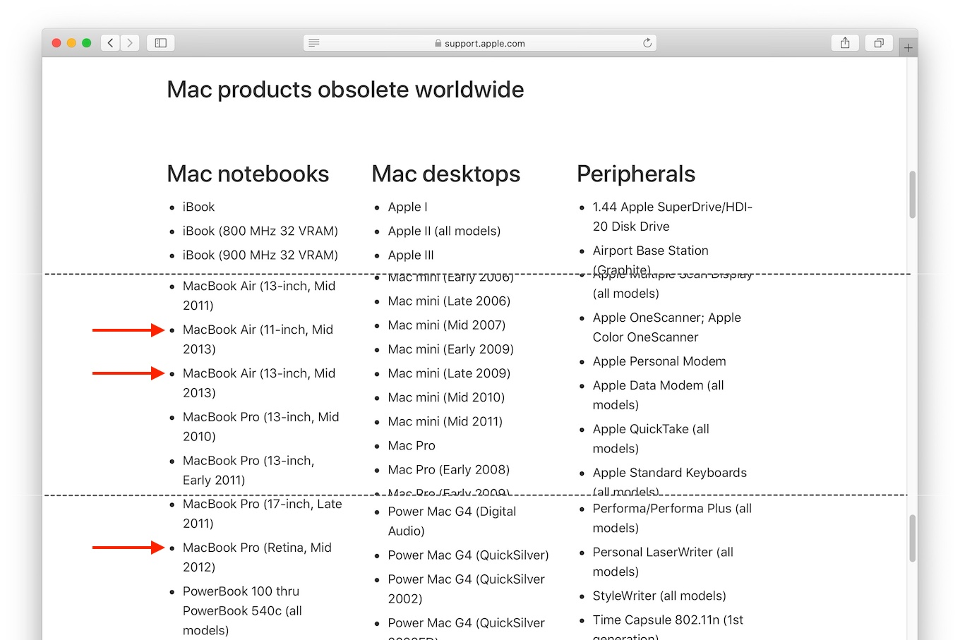 Mac products obsolete worldwide