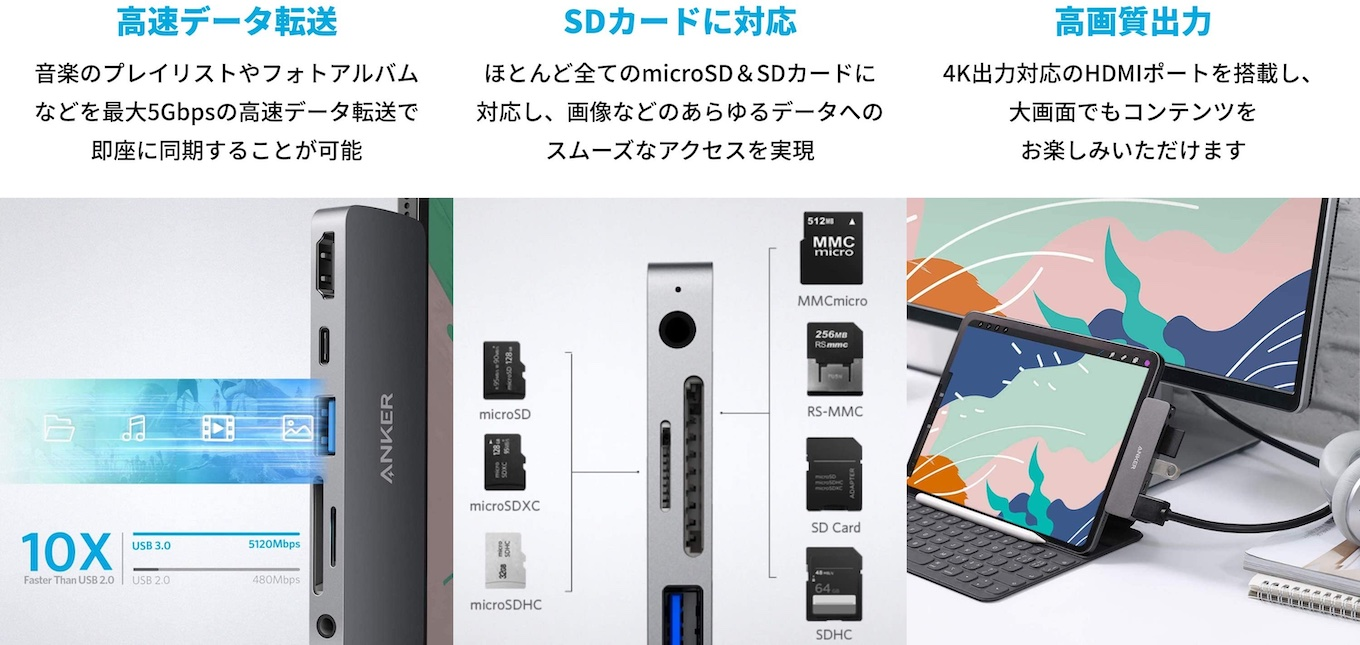 Anker PowerExpand Direct 6-in-1