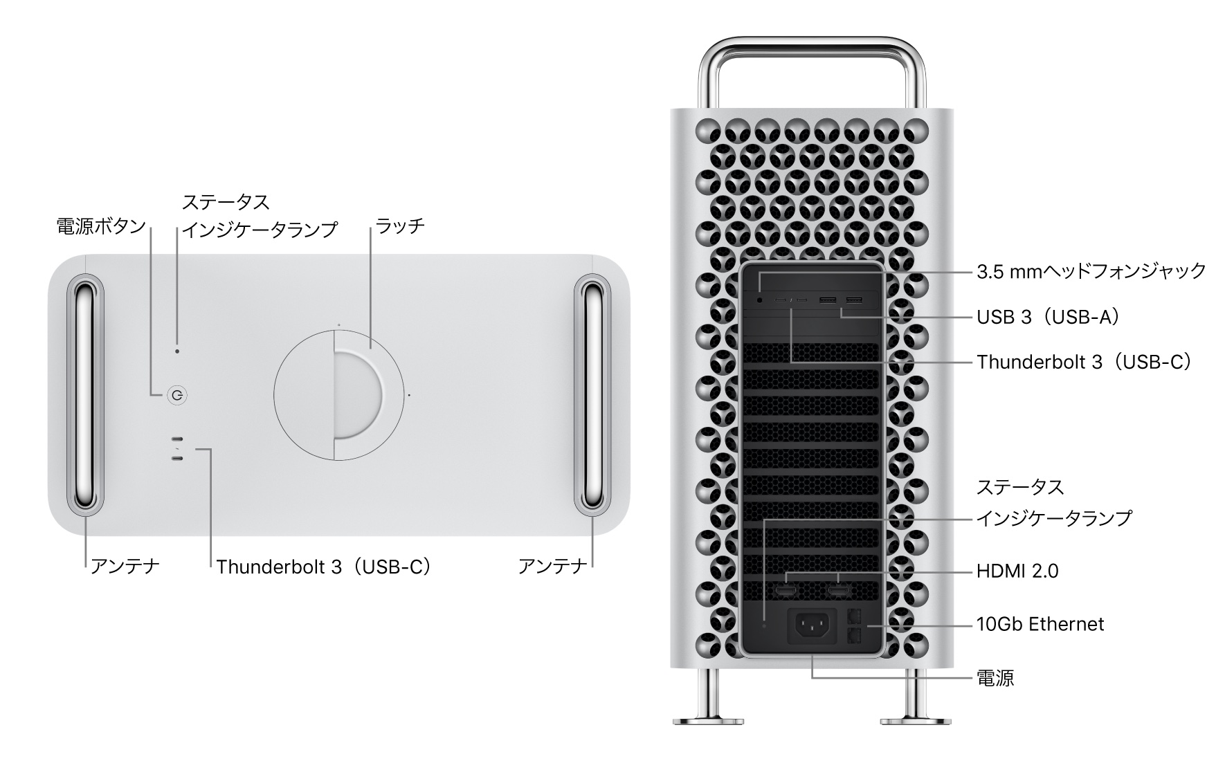 Mac Pro (2019)の上部と背面