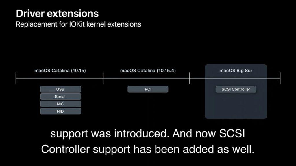 macOS 11 Big SurのDriverKit extension (dext)