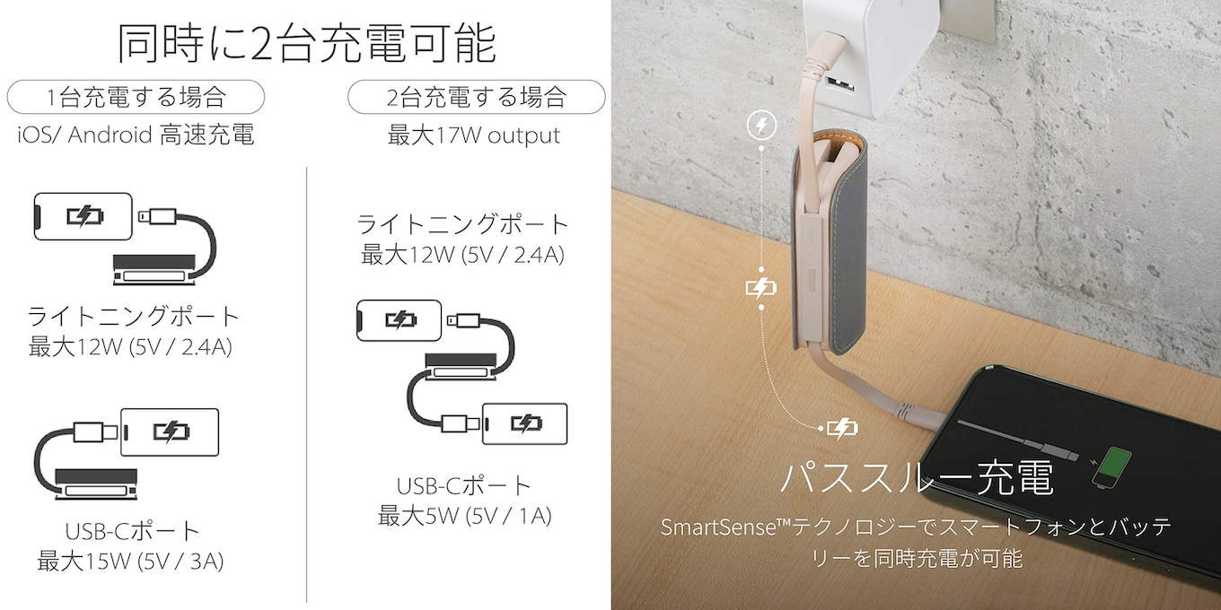 IonGo 5K Duo with USB-C to Lightning Cable